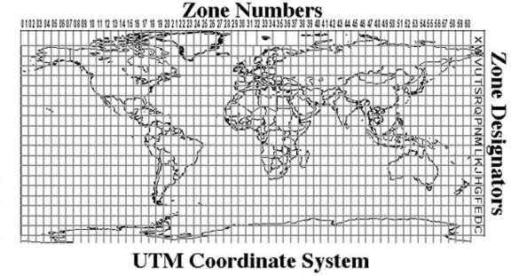 How to read topographical maps every spot within a zone can be defined by a coordinate system that uses meters gumiabroncs Choice Image